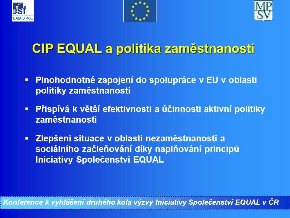 CIP EQUAL a politika zaměstnanosti  Plnohodnotné zapojení do spolupráce v EU v oblasti politiky zaměstnanosti  Přispívá k větší efektivnosti a účinnosti aktivní politiky zaměstnanosti  Zlepšení situace v oblasti nezaměstnanosti a sociálního začleňování díky naplňování principů Iniciativy Společenství EQUAL Konference k vyhlášení druhého kola výzvy Iniciativy Společenství EQUAL v ČR