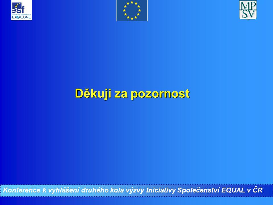 Konference ke II. kolu Iniciativy Společenství EQUAL Děkuji za pozornost Konference k vyhlášení druhého kola výzvy Iniciativy Společenství EQUAL v ČR