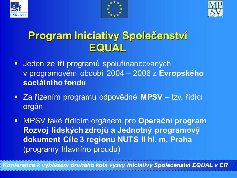 Konference ke II. kolu Iniciativy Společenství EQUAL Program Iniciativy Společenství EQUAL  Jeden ze tří programů spolufinancovaných v programovém ob