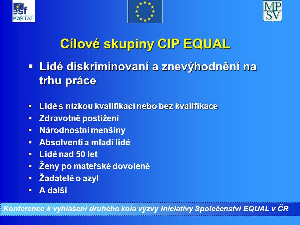 Konference ke II. kolu Iniciativy Společenství EQUAL Cílové skupiny CIP EQUAL  Lidé diskriminovaní a znevýhodnění na trhu práce  Lidé s nízkou kvali