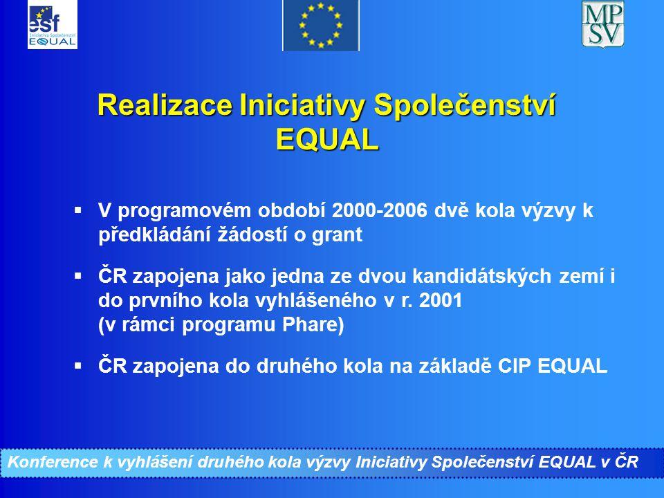 Konference ke II. kolu Iniciativy Společenství EQUAL Realizace Iniciativy Společenství EQUAL  V programovém období 2000-2006 dvě kola výzvy k předklá