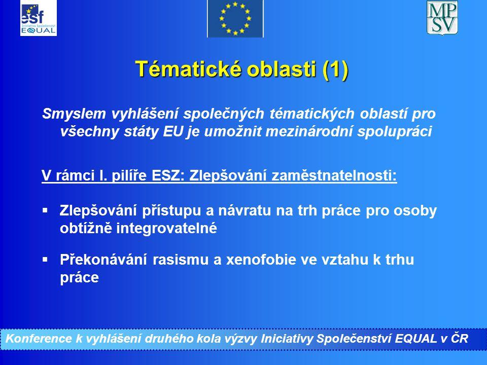 Konference ke II. kolu Iniciativy Společenství EQUAL Tématické oblasti (1) Smyslem vyhlášení společných tématických oblastí pro všechny státy EU je um
