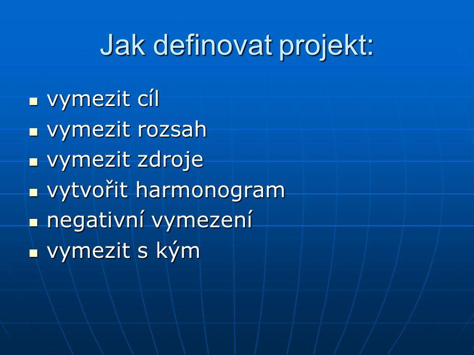 Jak definovat projekt: vymezit cíl vymezit cíl vymezit rozsah vymezit rozsah vymezit zdroje vymezit zdroje vytvořit harmonogram vytvořit harmonogram negativní vymezení negativní vymezení vymezit s kým vymezit s kým