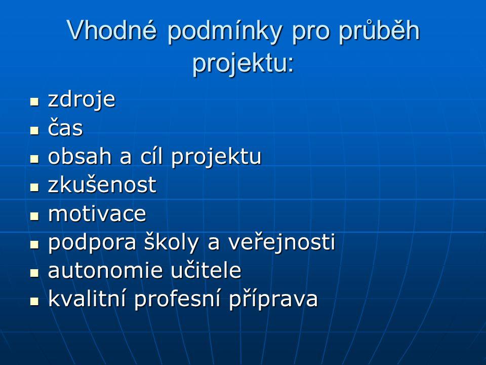 Současné projekty: Krajina za školou Krajina za školou Všechny tváře města Všechny tváře města