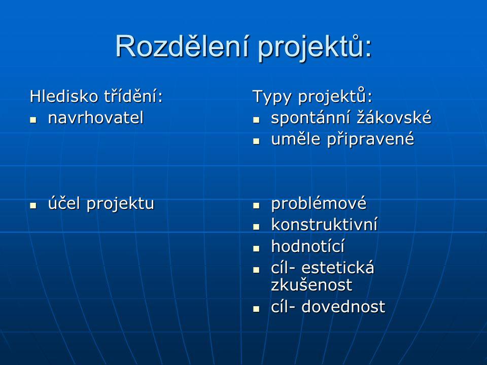 Rozdělení projektů: Hledisko třídění: navrhovatel navrhovatel účel projektu účel projektu Typy projektů: spontánní žákovské spontánní žákovské uměle připravené uměle připravené problémové problémové konstruktivní konstruktivní hodnotící hodnotící cíl- estetická zkušenost cíl- estetická zkušenost cíl- dovednost cíl- dovednost