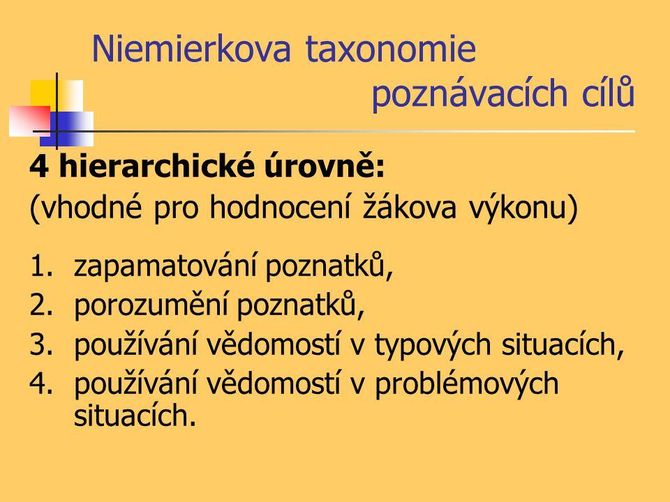 Niemierkova taxonomie poznávacích cílů 4 hierarchické úrovně: (vhodné pro hodnocení žákova výkonu) 1.zapamatování poznatků, 2.porozumění poznatků, 3.p
