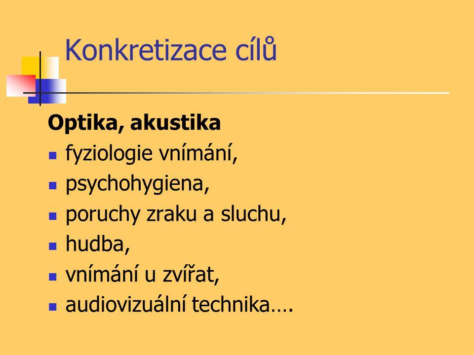 Konkretizace cílů Optika, akustika fyziologie vnímání, psychohygiena, poruchy zraku a sluchu, hudba, vnímání u zvířat, audiovizuální technika….