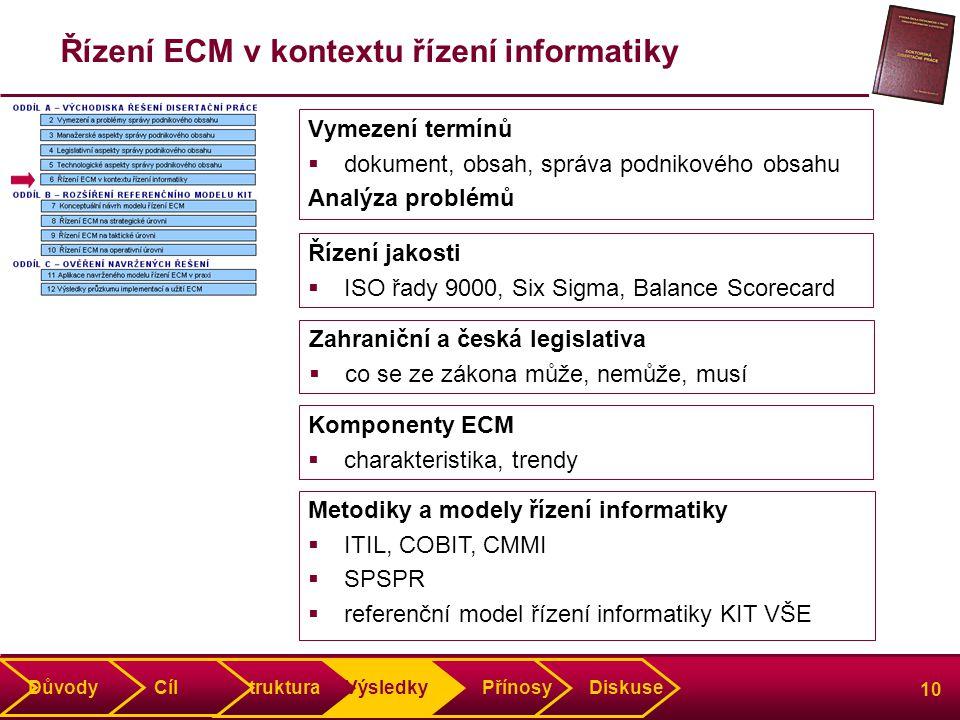 10 Řízení ECM v kontextu řízení informatiky Vymezení termínů  dokument, obsah, správa podnikového obsahu Analýza problémů Řízení jakosti  ISO řady 9