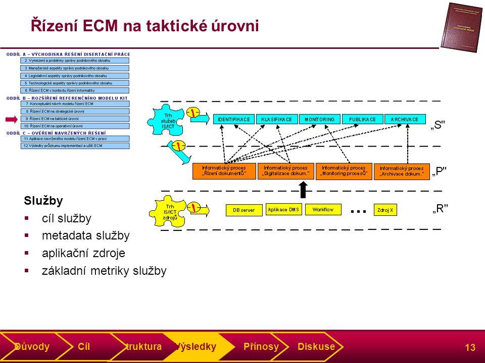 13 Řízení ECM na taktické úrovni Služby  cíl služby  metadata služby  aplikační zdroje  základní metriky služby Struktura Výsledky Přínosy Diskuse