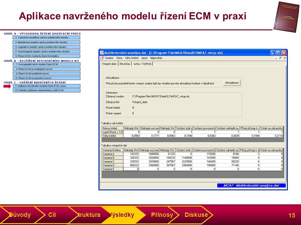 15 Aplikace navrženého modelu řízení ECM v praxi Struktura Výsledky Přínosy Diskuse Důvody Cíl