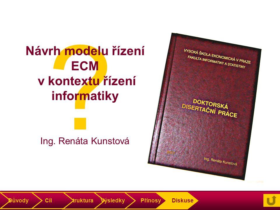 ? 18 Návrh modelu řízení ECM v kontextu řízení informatiky Ing. Renáta Kunstová Struktura Výsledky Přínosy Diskuse Důvody Cíl