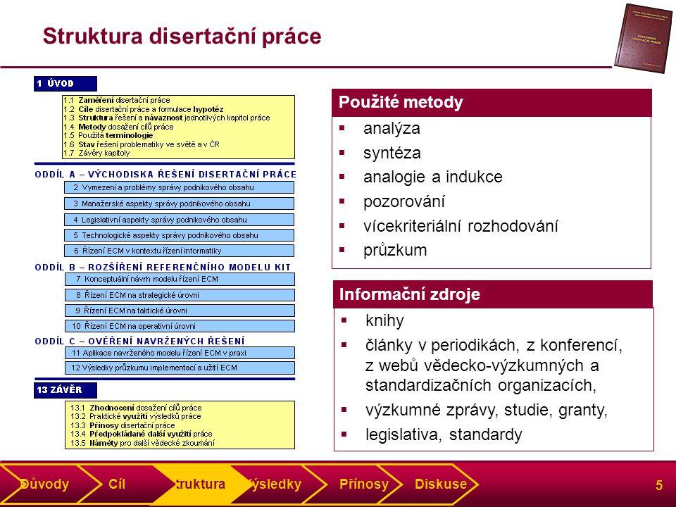 5 Struktura disertační práce  analýza  syntéza  analogie a indukce  pozorování  vícekriteriální rozhodování  průzkum Použité metody  knihy  čl