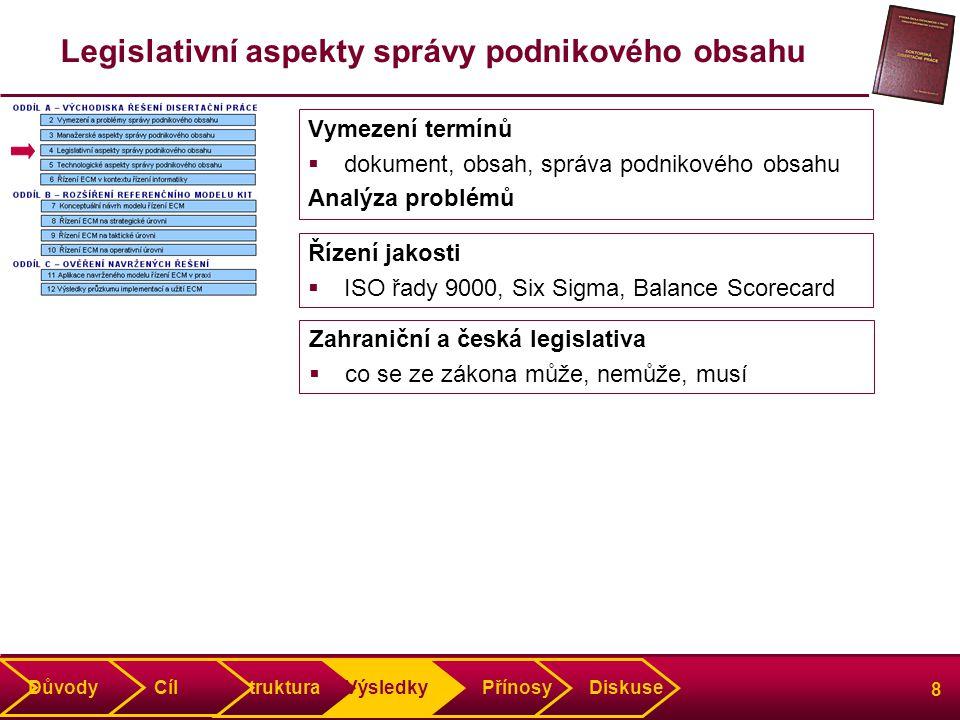 8 Legislativní aspekty správy podnikového obsahu Vymezení termínů  dokument, obsah, správa podnikového obsahu Analýza problémů Řízení jakosti  ISO ř