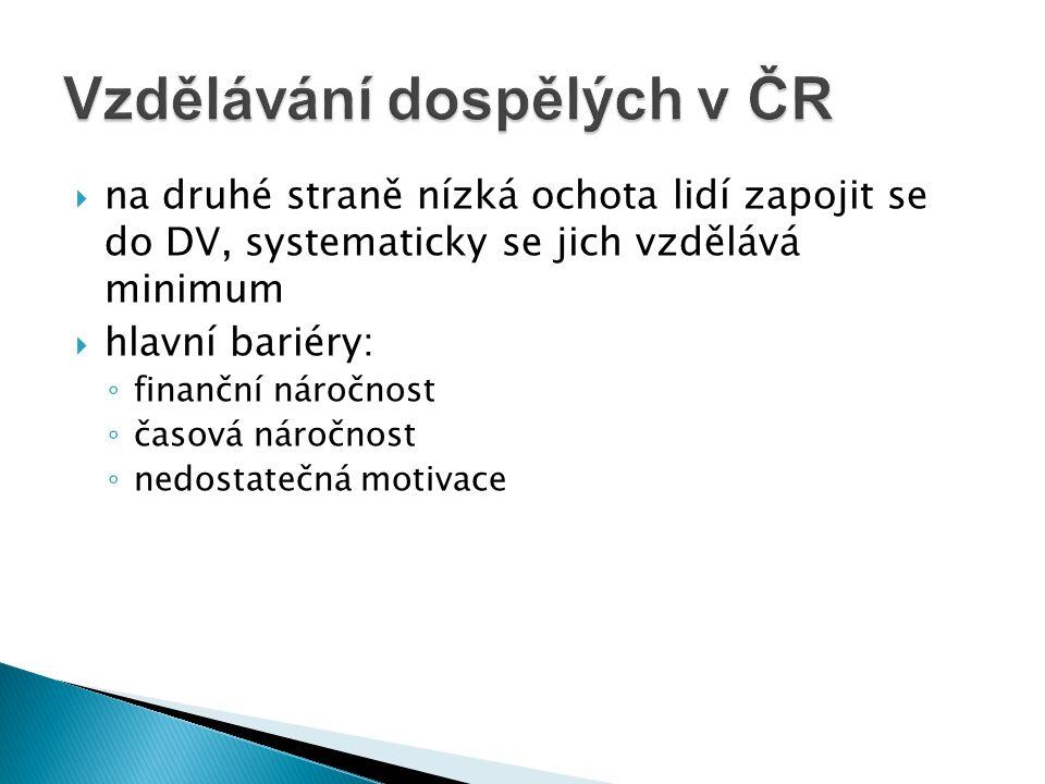  na druhé straně nízká ochota lidí zapojit se do DV, systematicky se jich vzdělává minimum  hlavní bariéry: ◦ finanční náročnost ◦ časová náročnost ◦ nedostatečná motivace Vzdělávání dospělých v ČR
