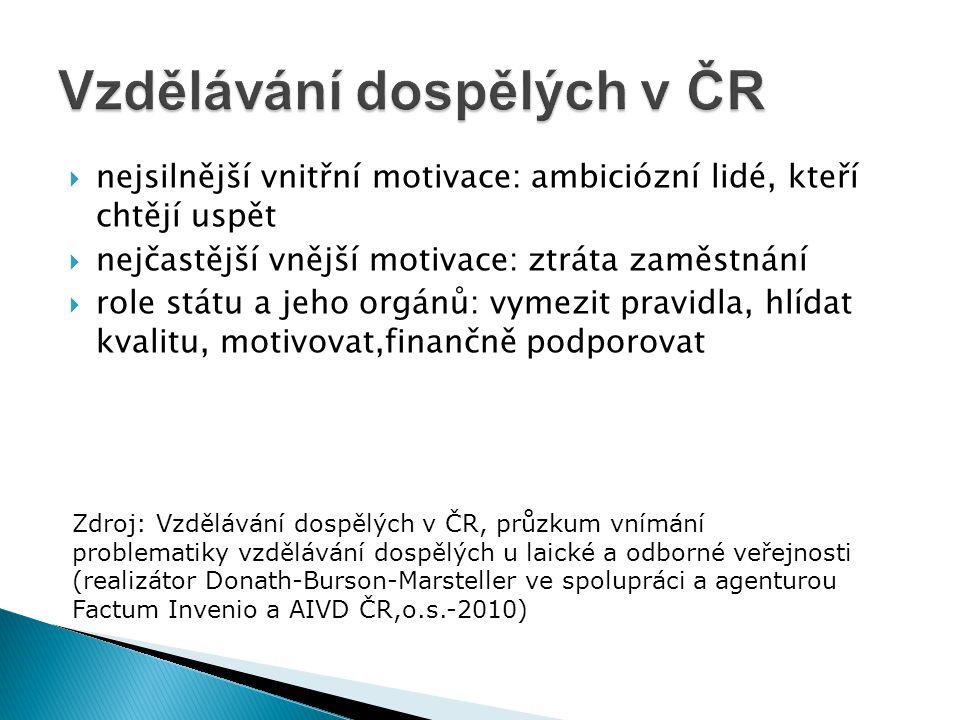  e fektivně využívat finanční prostředky globálního grantu JMK z OP VK, oblast podpory 3.2.