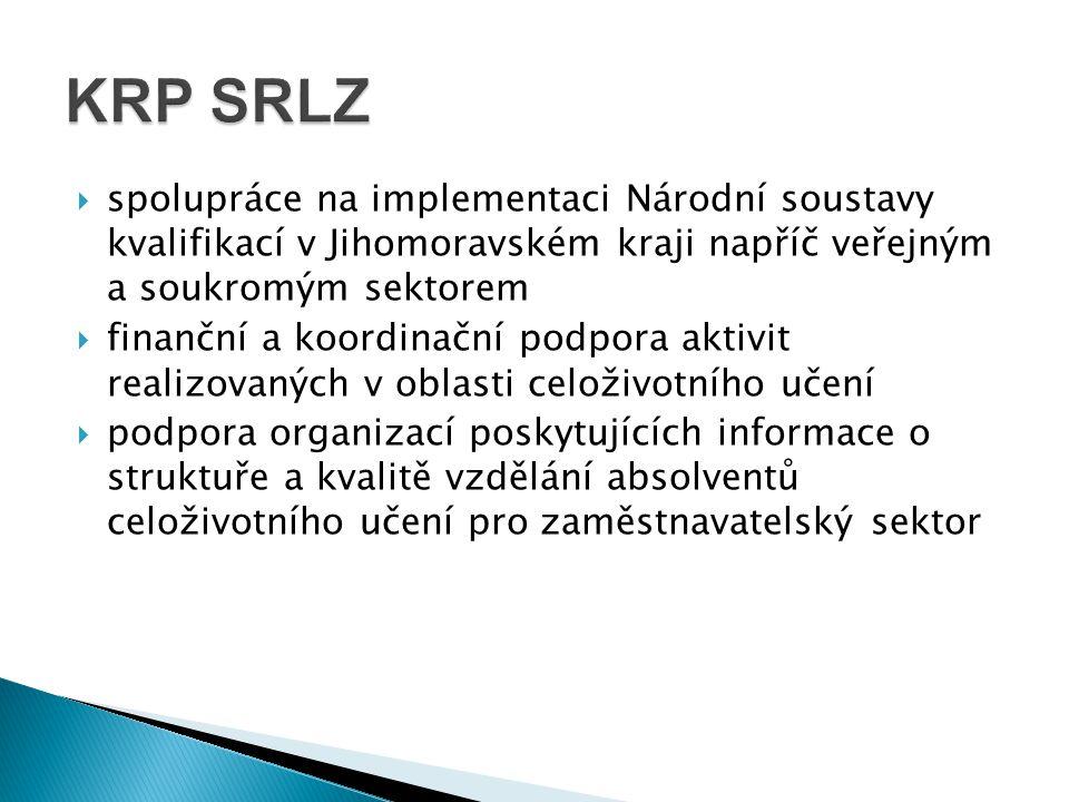 využití kapacit SŠ pro realizaci celoživotního učení, rozvíjení výsledků projektu UNIV 2 KRAJE  poskytování informační a metodické pomoci žadatelům ve školách a školských zařízeních o dotace z Programu celoživotního vzdělávání Evropské komise KRP SRLZ