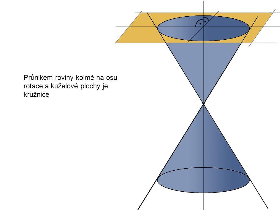 Průnikem roviny kolmé na osu rotace a kuželové plochy je kružnice