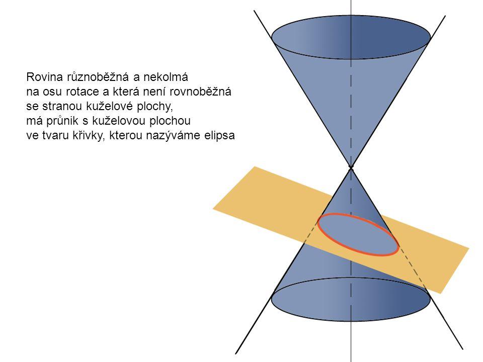 Rovina různoběžná a nekolmá na osu rotace a která není rovnoběžná se stranou kuželové plochy, má průnik s kuželovou plochou ve tvaru křivky, kterou nazýváme elipsa