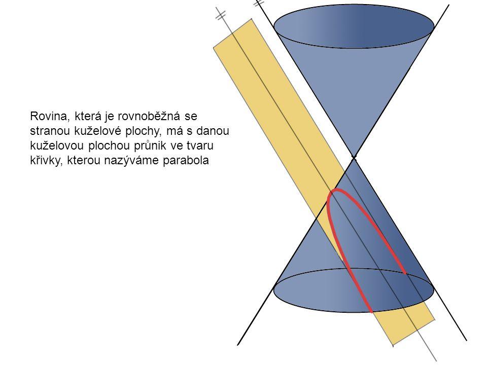 Rovina, která je rovnoběžná se stranou kuželové plochy, má s danou kuželovou plochou průnik ve tvaru křivky, kterou nazýváme parabola