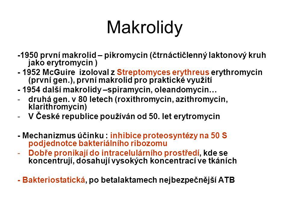 Makrolidy -1950 první makrolid – pikromycin (čtrnáctičlenný laktonový kruh jako erytromycin ) - 1952 McGuire izoloval z Streptomyces erythreus erythromycin (první gen.), první makrolid pro praktické využití - 1954 další makrolidy –spiramycin, oleandomycin… -druhá gen.