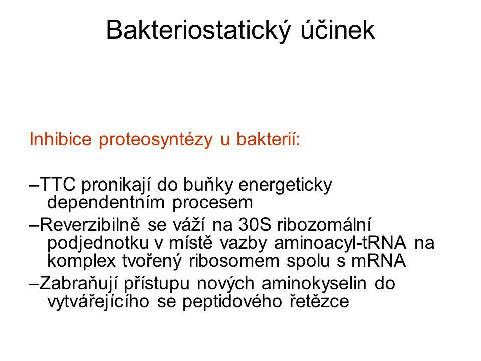 Bakteriostatický účinek Inhibice proteosyntézy u bakterií: –TTC pronikají do buňky energeticky dependentním procesem –Reverzibilně se váží na 30S ribo