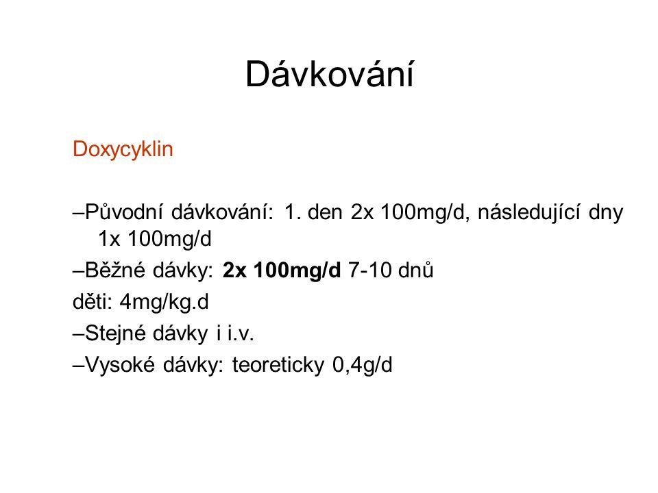Dávkování Doxycyklin –Původní dávkování: 1. den 2x 100mg/d, následující dny 1x 100mg/d –Běžné dávky: 2x 100mg/d 7-10 dnů děti: 4mg/kg.d –Stejné dávky