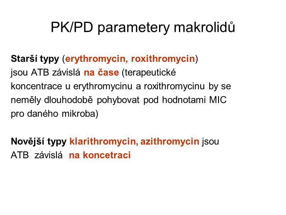 Indikace Infekce měkkých tkání Flegmóna/celulitida/ erysipel (2.