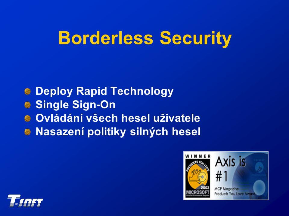 Borderless Security Recovery card Export/Import dat Zjednodušuje proces autentizace Správa hesel Elektronický deník