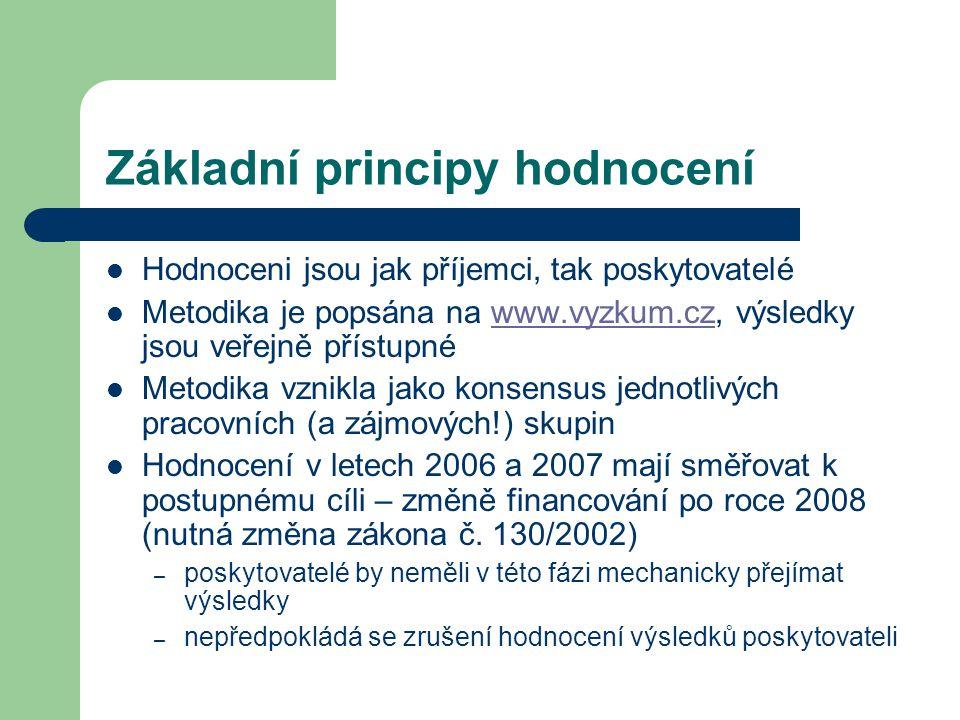 Základní principy hodnocení Hodnoceni jsou jak příjemci, tak poskytovatelé Metodika je popsána na www.vyzkum.cz, výsledky jsou veřejně přístupnéwww.vyzkum.cz Metodika vznikla jako konsensus jednotlivých pracovních (a zájmových!) skupin Hodnocení v letech 2006 a 2007 mají směřovat k postupnému cíli – změně financování po roce 2008 (nutná změna zákona č.