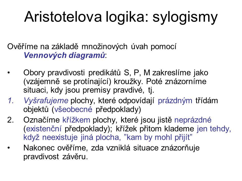 Aristotelova logika: sylogismy Ověříme na základě množinových úvah pomocí Vennových diagramů: Obory pravdivosti predikátů S, P, M zakreslíme jako (vzá