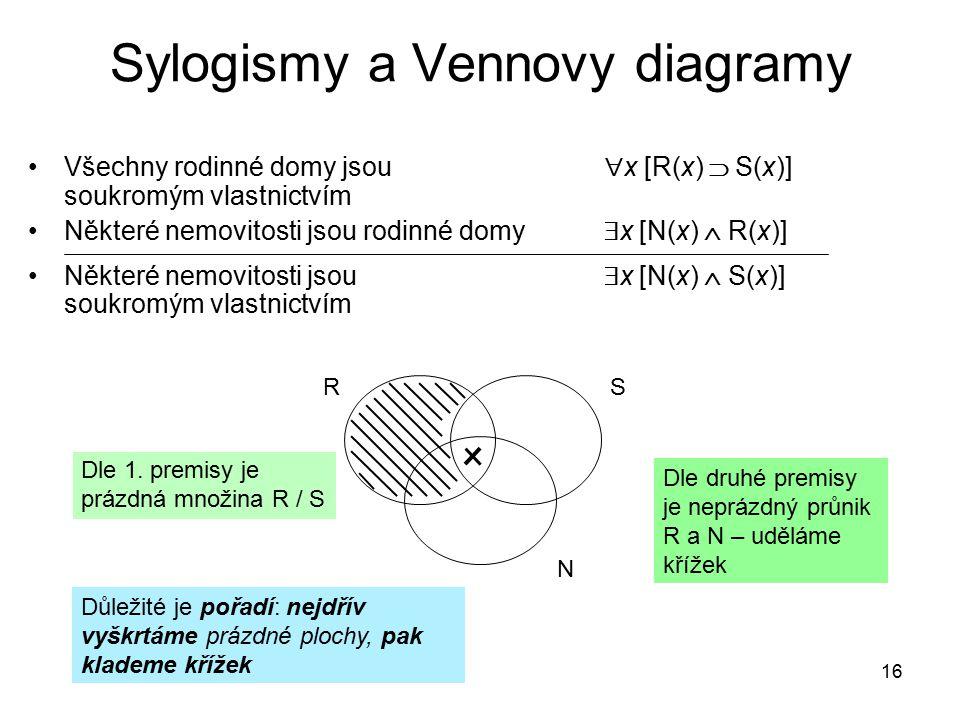 16 Sylogismy a Vennovy diagramy Všechny rodinné domy jsou  x [R(x)  S(x)] soukromým vlastnictvím Některé nemovitosti jsou rodinné domy  x [N(x)  R