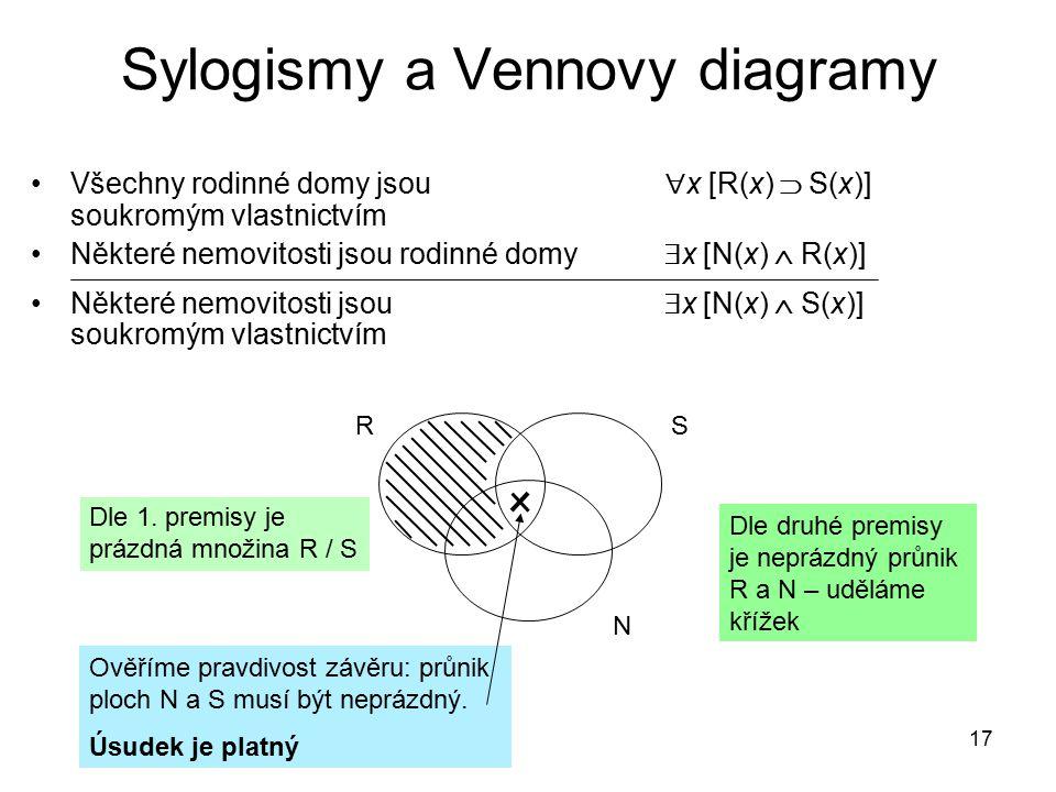17 Sylogismy a Vennovy diagramy Všechny rodinné domy jsou  x [R(x)  S(x)] soukromým vlastnictvím Některé nemovitosti jsou rodinné domy  x [N(x)  R
