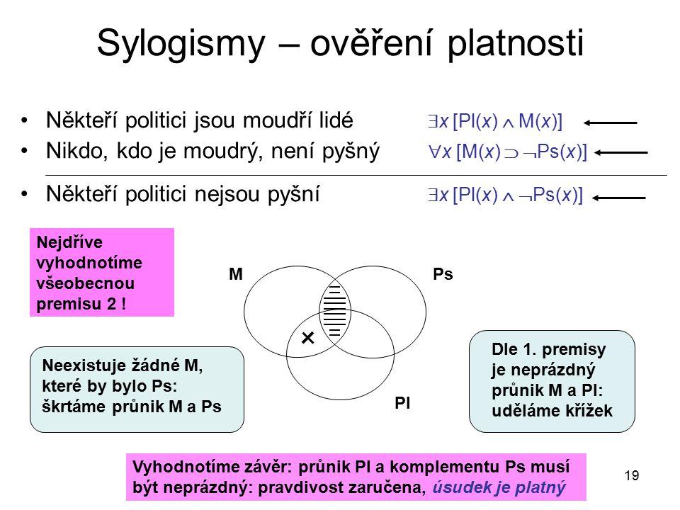 19 Sylogismy – ověření platnosti Někteří politici jsou moudří lidé  x [Pl(x)  M(x)] Nikdo, kdo je moudrý, není pyšný  x [M(x)   Ps(x)] Někteří po