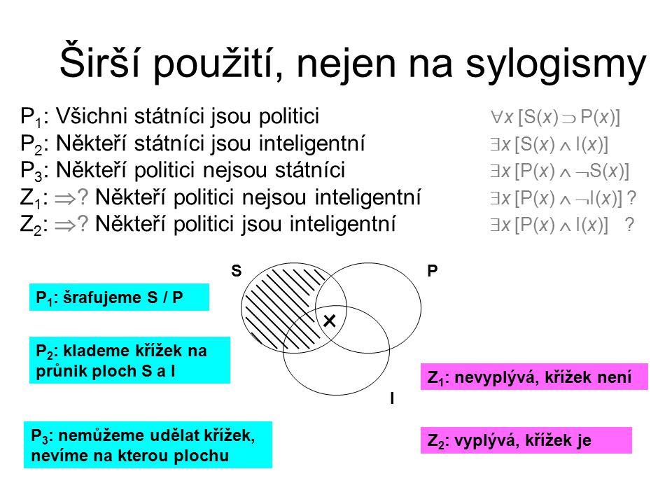 Širší použití, nejen na sylogismy P 1 : Všichni státníci jsou politici  x [S(x)  P(x)] P 2 : Někteří státníci jsou inteligentní  x [S(x)  I(x)] P
