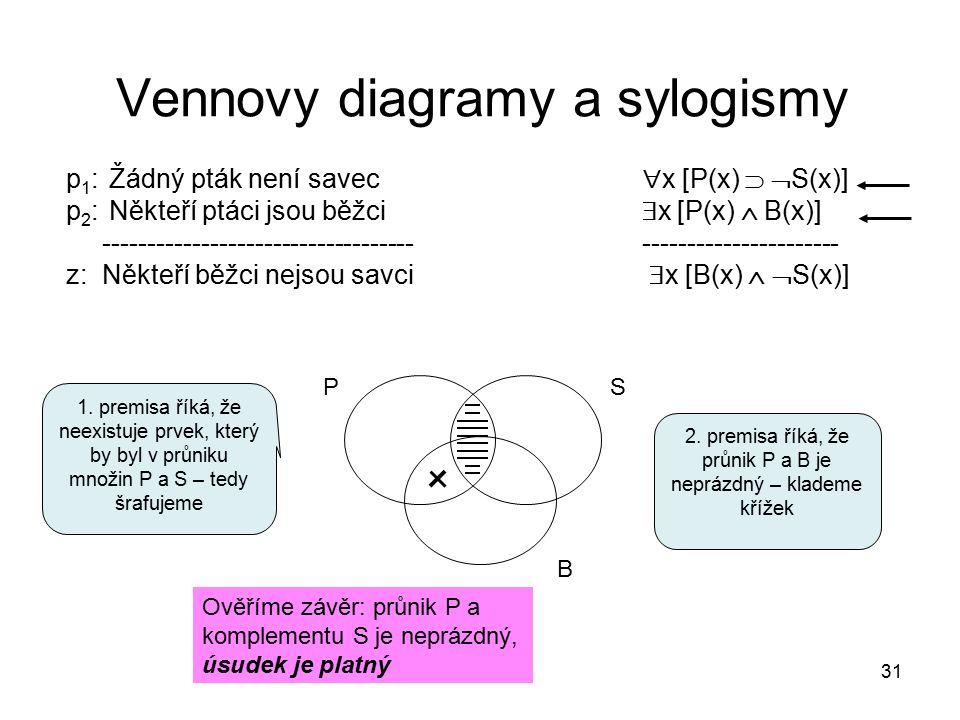 31 Vennovy diagramy a sylogismy p 1 : Žádný pták není savec  x [P(x)   S(x)] p 2 : Někteří ptáci jsou běžci  x [P(x)  B(x)] ---------------------
