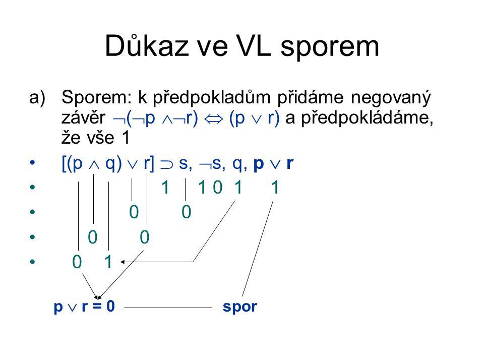 Důkaz ve VL sporem a)Sporem: k předpokladům přidáme negovaný závěr  (  p  r)  (p  r) a předpokládáme, že vše 1 [(p  q)  r]  s,  s, q, p  r