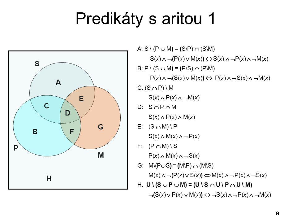 9 Predikáty s aritou 1 A: S \ (P  M) = (S\P)  (S\M) S(x)   (P(x)  M(x))  S(x)   P(x)   M(x) B: P \ (S  M) = (P\S)  (P\M) P(x)   (S(x) 