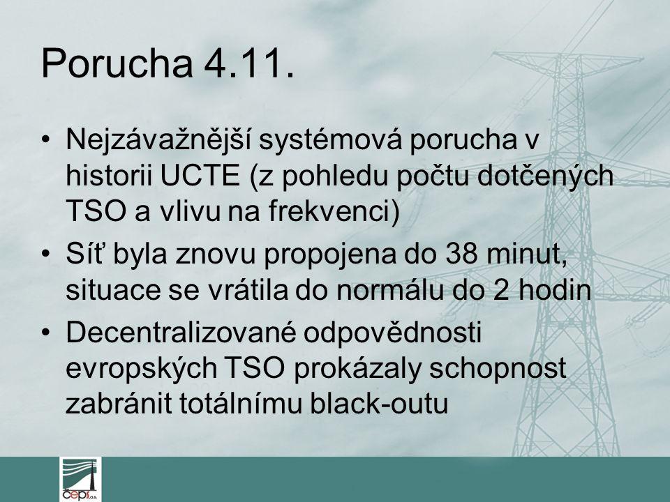 Porucha 4.11. Nejzávažnější systémová porucha v historii UCTE (z pohledu počtu dotčených TSO a vlivu na frekvenci) Síť byla znovu propojena do 38 minu