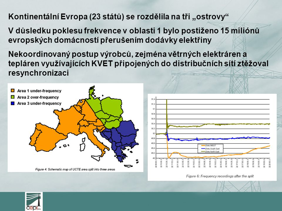 """Kontinentální Evropa (23 států) se rozdělila na tři """"ostrovy V důsledku poklesu frekvence v oblasti 1 bylo postiženo 15 miliónů evropských domácností přerušením dodávky elektřiny Nekoordinovaný postup výrobců, zejména větrných elektráren a tepláren využívajících KVET připojených do distribučních sítí ztěžoval resynchronizaci"""
