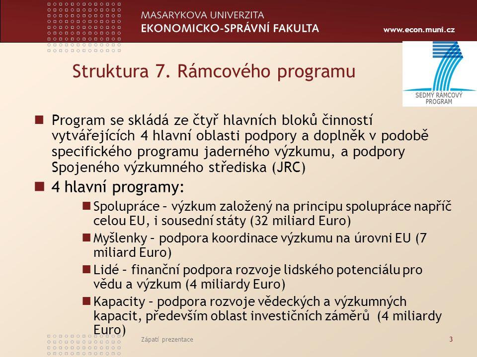 www.econ.muni.cz Zápatí prezentace3 Struktura 7. Rámcového programu Program se skládá ze čtyř hlavních bloků činností vytvářející ch 4 hlavní oblasti