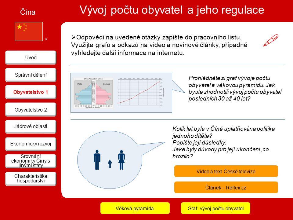 Vývoj počtu obyvatel a jeho regulace  Odpovědi na uvedené otázky zapište do pracovního listu. Využijte grafů a odkazů na video a novinové články, pří