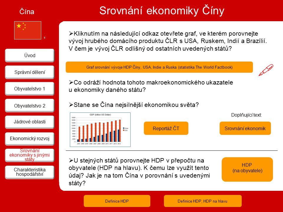 Kliknutím na následující odkaz otevřete graf, ve kterém porovnejte vývoj hrubého domácího produktu ČLR s USA, Ruskem, Indií a Brazílií. V čem je výv
