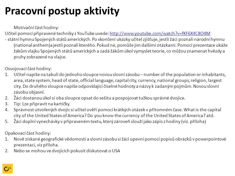 Použitá literatura, zdroje: Všchny obrázky PPT staženy z google.cz sekce obrázky; Smith-Dluha G.