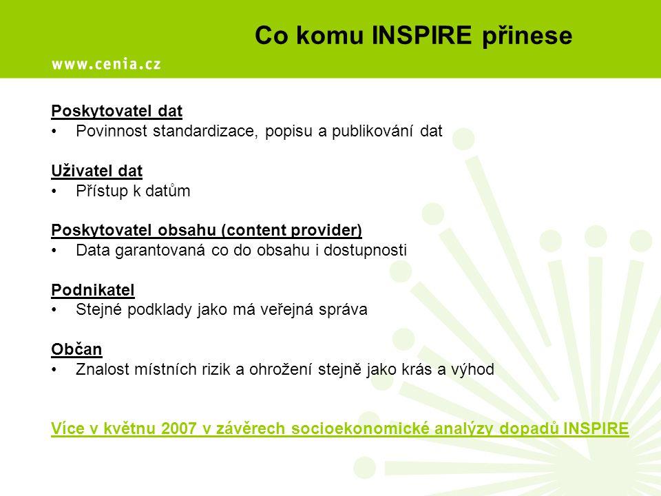 Co komu INSPIRE přinese Poskytovatel dat Povinnost standardizace, popisu a publikování dat Uživatel dat Přístup k datům Poskytovatel obsahu (content p