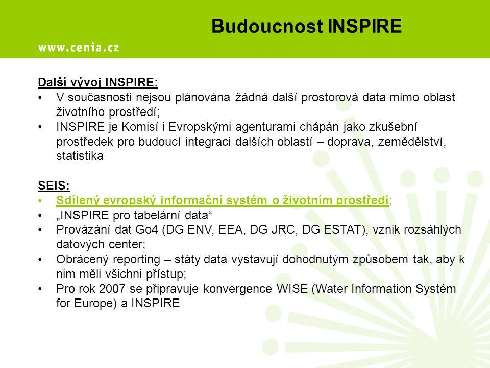 Budoucnost INSPIRE Další vývoj INSPIRE: V současnosti nejsou plánována žádná další prostorová data mimo oblast životního prostředí; INSPIRE je Komisí