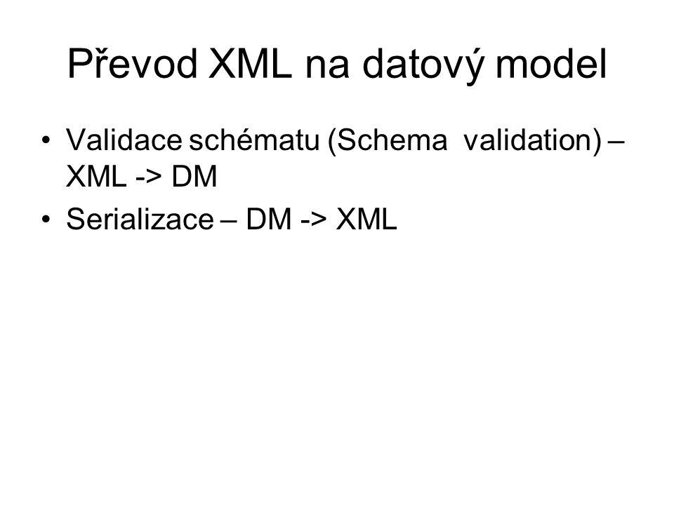 Převod XML na datový model Validace schématu (Schema validation) – XML -> DM Serializace – DM -> XML