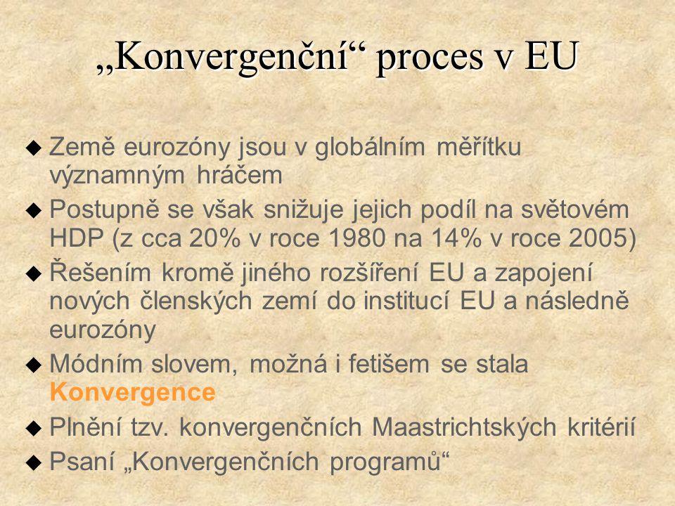 """""""Konvergenční proces v EU u Země eurozóny jsou v globálním měřítku významným hráčem u Postupně se však snižuje jejich podíl na světovém HDP (z cca 20% v roce 1980 na 14% v roce 2005) u Řešením kromě jiného rozšíření EU a zapojení nových členských zemí do institucí EU a následně eurozóny u Módním slovem, možná i fetišem se stala Konvergence u Plnění tzv."""