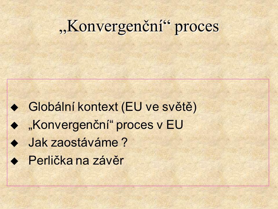"""Ekonomické """"definice konvergence u Jsou v rozporu s matematickou definicí u """"Reálná konvergence – sbližování hodnoty HDP na 1 obyvatele v paritě kupní síly (statisticky lze popsat snižováním míry variace) u """"Nominální konvergence používána dokonce ve 2 dosti protichůdných významech –Plnění konvergenčních Maastrichtských kritérií – snaha o nízké hodnoty inflace, dlouhodobých úrokových sazeb, vládního deficitu a dluhu a stabilní kurz (významné pro makroekonomickou stabilitu, nemají s jakoukoli konvergencí mnoho společného) –Sbližování komparativních cenových hladin (opět snižování míry variace)"""