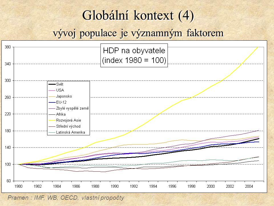Globální kontext (5) porovnání ekonomické úrovně regionů Pramen : IMF, WB, OECD, vlastní propočty ?