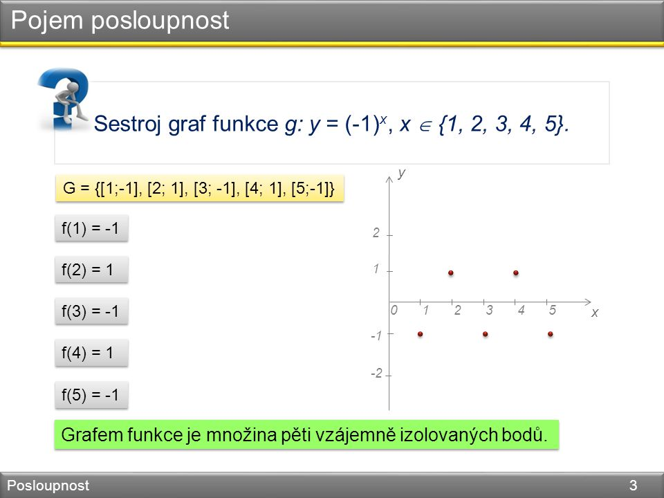 Sestroj graf funkce g: y = (-1) x, x  {1, 2, 3, 4, 5}. Pojem posloupnost Posloupnost 3 f(1) = -1 f(2) = 1 f(3) = -1 f(4) = 1 f(5) = -1 G = {[1;-1], [